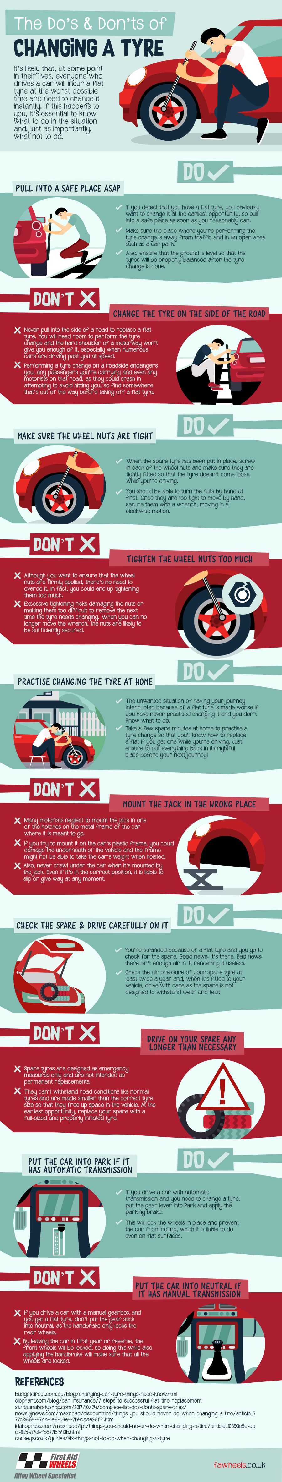 changing your tyre infographic